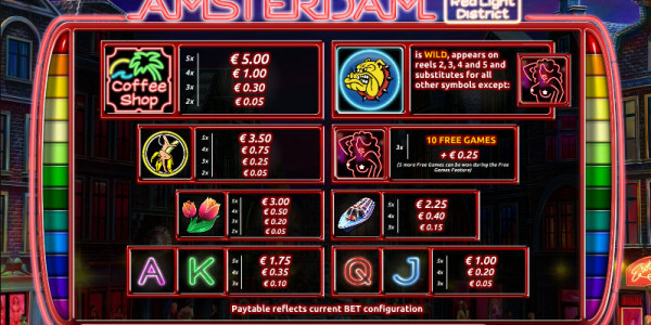 Amsterdam Red Light District MCPcom Holland Power Gaming pay