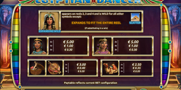 Egyptian Dancer MCPcom Holland Power Gaming pay