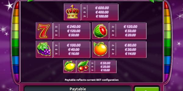FruitMan MCPcom Holland Power Gaming pay