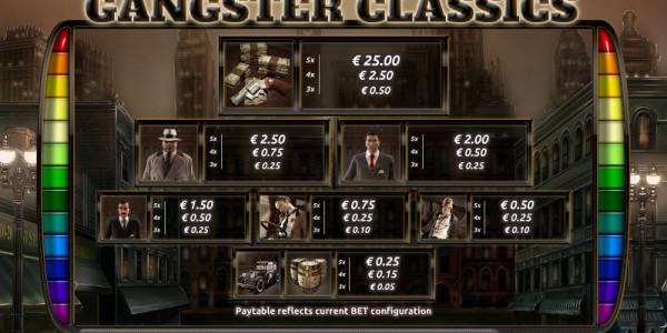 Gangster Classics MCPcom Holland Power Gaming pay