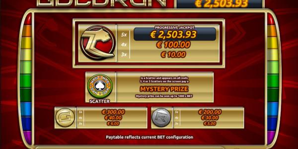 Goldrun MCPcom Holland Power Gaming pay