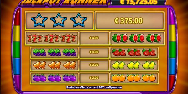 Jackpot Runner MCPcom Holland Power Gaming pay