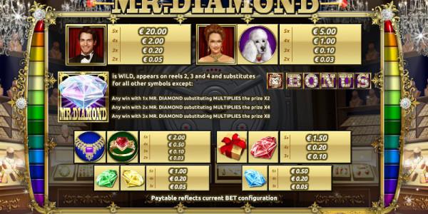 Mr Diamond MCPcom Holland Power Gaming pay