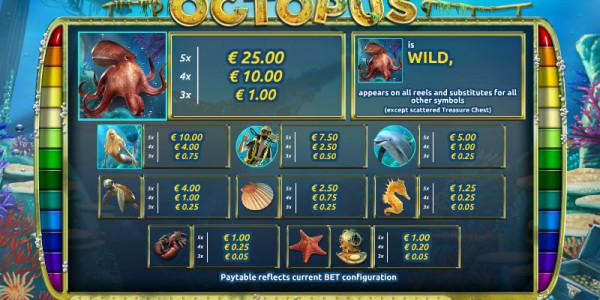 Octopus MCPcom Holland Power Gaming pay