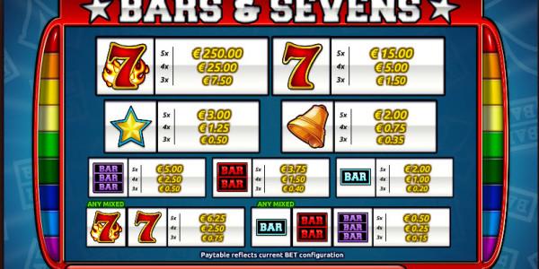 Bars and Sevens MCPcom Holland Power Gaming pay