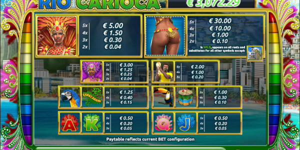 Rio Carioca MCPcom Holland Power Gaming pay