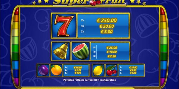 Super Fruit MCPcom Holland Power Gaming pay
