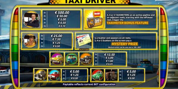 Taxi Driver MCPcom Holland Power Gaming pay