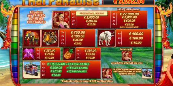 Thai Paradise MCPcom Holland Power Gaming pay