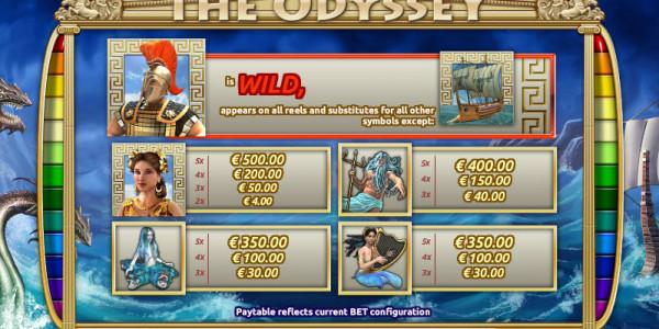 The Odyssey MCPcom Holland Power Gaming pay