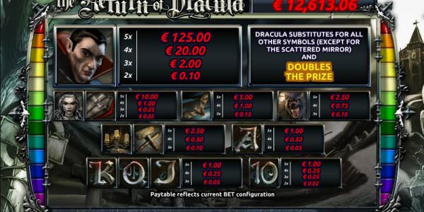 The Return of Dracula MCPcom Holland Power Gaming pay