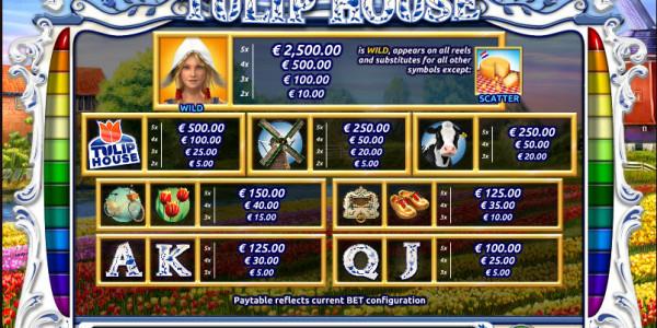 Tulip House MCPcom Holland Power Gaming pay