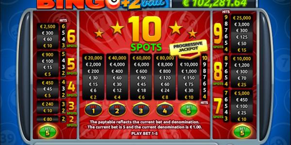 Bingo+2Ball MCPcom Holland Power Gaming pay