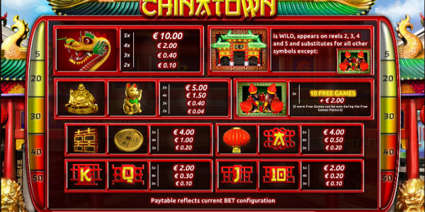 Chinatown MCPcom Holland Power Gaming pay