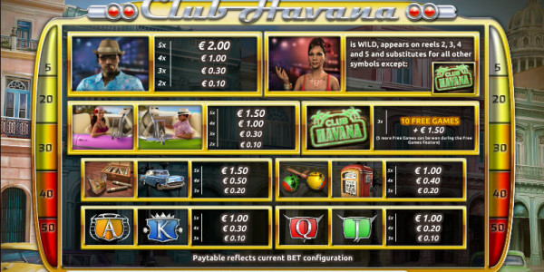 Club Havana MCPcom Holland Power Gaming pay