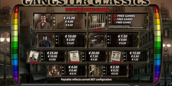 Gangster Classics MCPcom Holland Power Gaming pay2