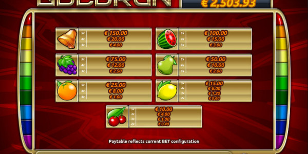 Goldrun MCPcom Holland Power Gaming pay2