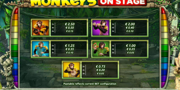 Monkeys On Stage MCPcom Holland Power Gaming pay2
