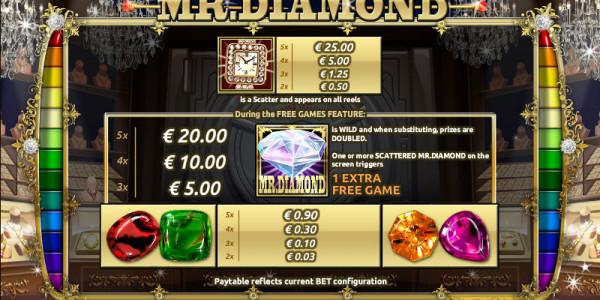 Mr Diamond MCPcom Holland Power Gaming pay2