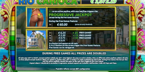 Rio Carioca MCPcom Holland Power Gaming pay2