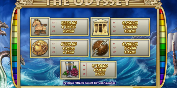 The Odyssey MCPcom Holland Power Gaming pay2