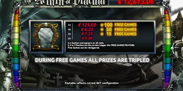 The Return of Dracula MCPcom Holland Power Gaming pay2