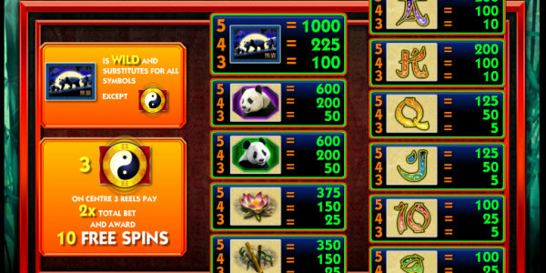 100 Pandas MCPcom IGT pay