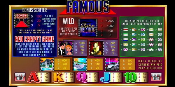 Rich and Famous MCPcom IGT pay