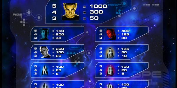 Star Trek MCPcom IGT pay