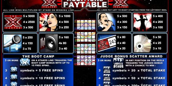 The X Factor MCPcom IGT pay