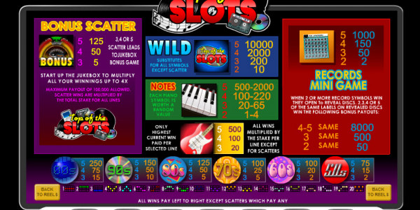 Top of the Slots MCPcom IGT pay