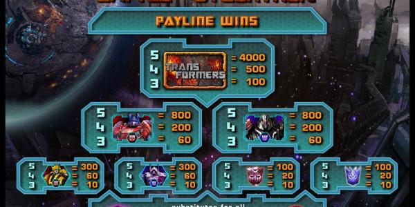 Transformers MCPcom IGT pay