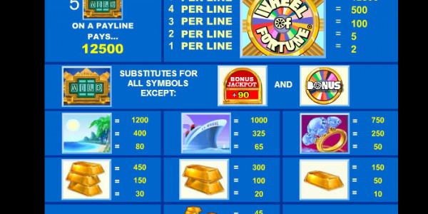 Wheel of Fortune MCPcom IGT pay