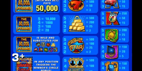 50.000 Pyramid MCPcom IGT pay