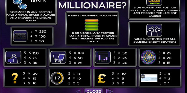 Who Wants To Be A Millionaire MCPcom IGT pay
