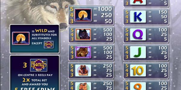 Wild Wolf MCPcom IGT pay