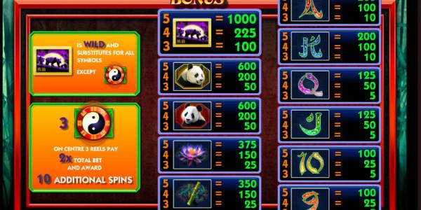 100 Pandas MCPcom IGT pay2