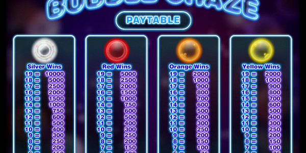 Bubble Craze MCPcom IGT pay2