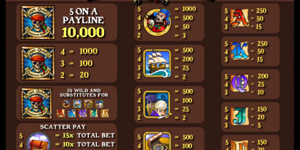 Capt Quid's Treasure Quest MCPcom IGT pay2