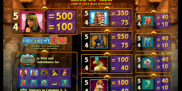 Crown of Egypt MCPcom IGT pay2