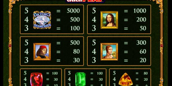 Da Vinci Diamonds – Dual Play MCPcom IGT pay2