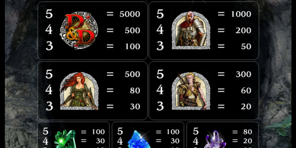 Dungeons & Dragons – Crystal Caverns MCPcom IGT pay2