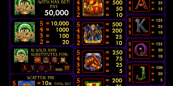 Dungeons & Dragons – Fortress of Fortunes MCPcom IGT pay2
