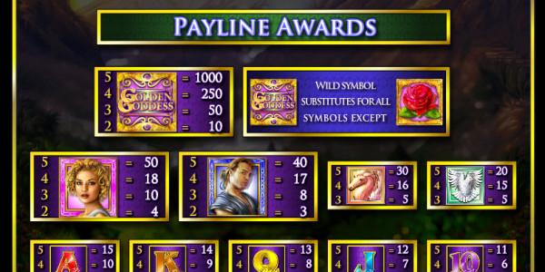 Golden Goddess MCPcom IGT pay2