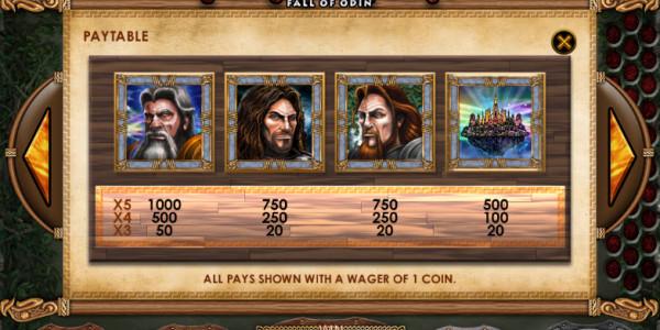Ragnarok MCPcom Genesis Gaming pay2