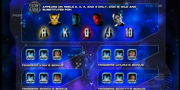 Star Trek MCPcom IGT pay2