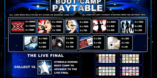 The X Factor MCPcom IGT pay2