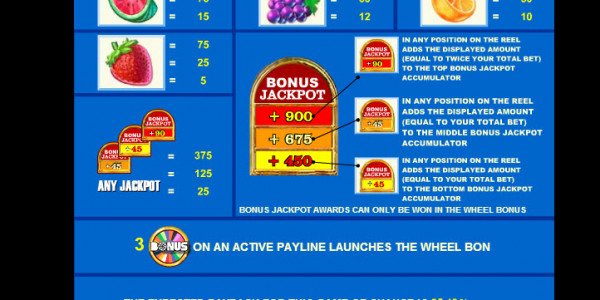 Wheel of Fortune MCPcom IGT pay2