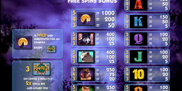 Wolf Run MCPcom IGT pay2