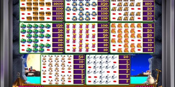 Crazy Monkey MCPcom Igrosoft pay